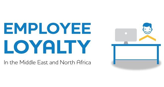employee loyality The importance of employee loyalty in the workplace october 14, 2011 we all know that employee loyalty is important , but oftentimes we forget how employee loyalty is connected with customer loyalty and how loyal employees contribute to the success of the entire business.